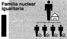 Nuclear equalitarian family. Image: Francina Cortés.